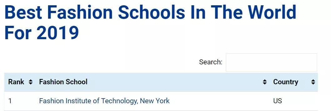 纽约时装学院FIT